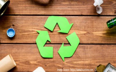 Green Technologies - Being Green Means Becoming Conscious and Creating Sensible Choices