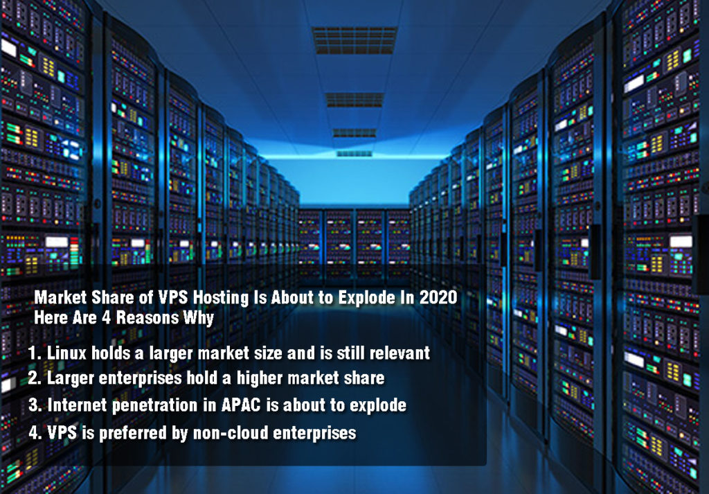 Market Share of VPS Hosting Is About to Explode In 2020 - Here Are 4 Reasons Why