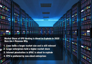 Market Share of VPS Hosting Is About to Explode In 2020 – Here Are 4 Reasons Why
