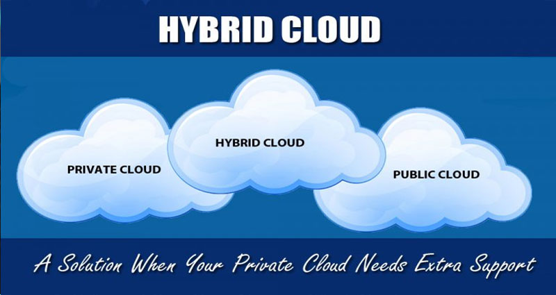 Hybrid Cloud: A Solution When Your Private Cloud Needs Extra Support